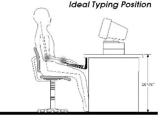 ideal-position-typing-speed